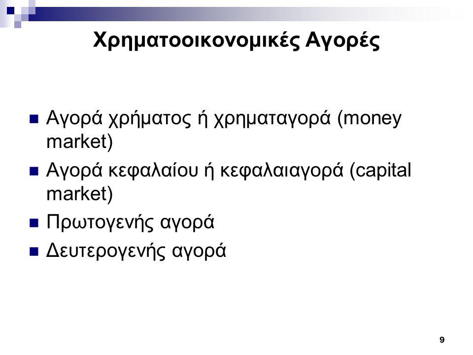 20 ΑΓΟΡΕΣ ΧΡΗΜΑΤΟΣ & ΚΕΦΑΛΑΙΟΥ Αγορά Χρήματος Αναφέρεται στους οργανισμούς και τις διαδικασίες σε βραχυπρόθεσμα χρεόγραφα (<έτους): Έντοκα Γραμμάτια, Ευρωδολάρια κλπ Αγορά Κεφαλαίου Αναφέρεται στους οργανισμούς και τις διαδικασίες σε μακροπρόθεσμα χρεόγραφα (>έτους) Περιλαμβάνουν κυρίως μετοχές, ομολογίες και έχουν μεγαλύτερο κίνδυνο αθέτησης από τα χρεόγραφα της αγοράς χρήματος.