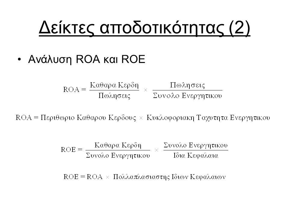Δείκτες αποδοτικότητας (2) Ανάλυση ROA και ROE