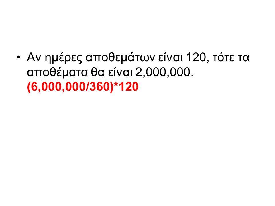 Αν ημέρες αποθεμάτων είναι 120, τότε τα αποθέματα θα είναι 2,000,000. (6,000,000/360)*120