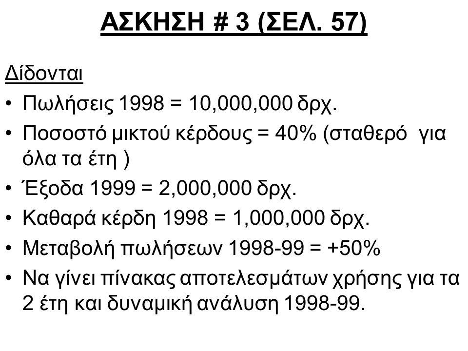 ΑΣΚΗΣΗ # 3 (ΣΕΛ. 57) Δίδονται Πωλήσεις 1998 = 10,000,000 δρχ.