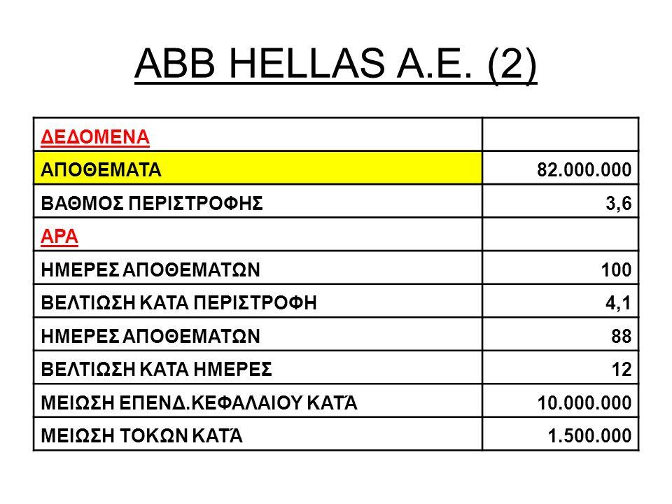 ABB HELLAS A.E.