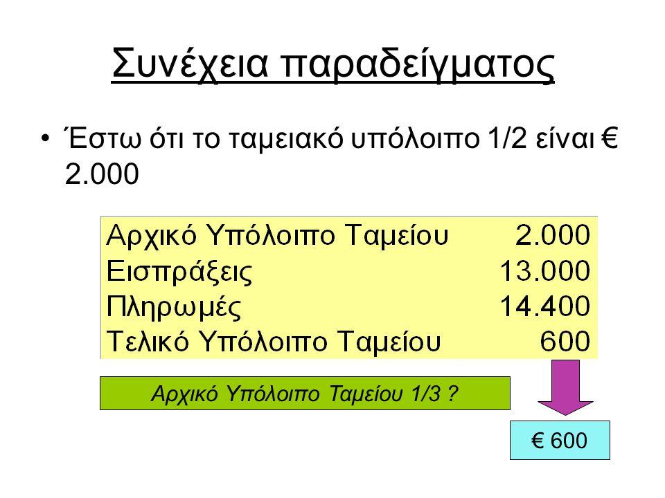 Συνέχεια παραδείγματος Έστω ότι το ταμειακό υπόλοιπο 1/2 είναι € 2.000 Αρχικό Υπόλοιπο Ταμείου 1/3 .