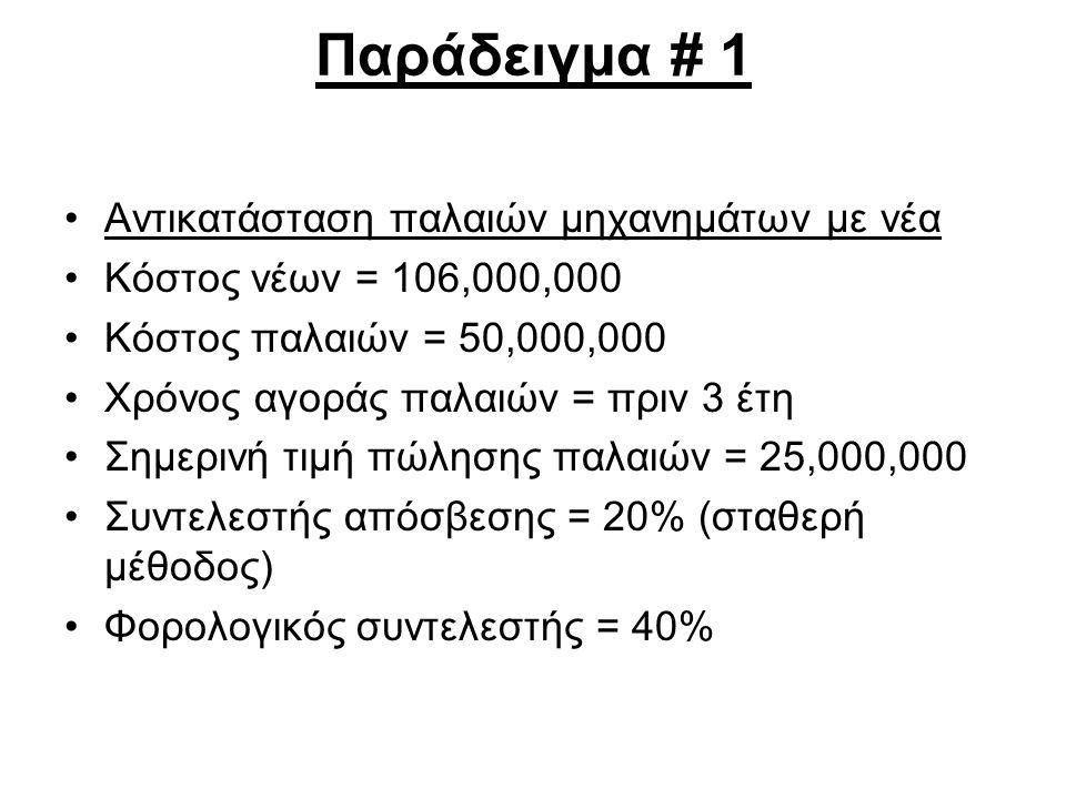 Παράδειγμα # 1 Αντικατάσταση παλαιών μηχανημάτων με νέα Κόστος νέων = 106,000,000 Κόστος παλαιών = 50,000,000 Χρόνος αγοράς παλαιών = πριν 3 έτη Σημερινή τιμή πώλησης παλαιών = 25,000,000 Συντελεστής απόσβεσης = 20% (σταθερή μέθοδος) Φορολογικός συντελεστής = 40%