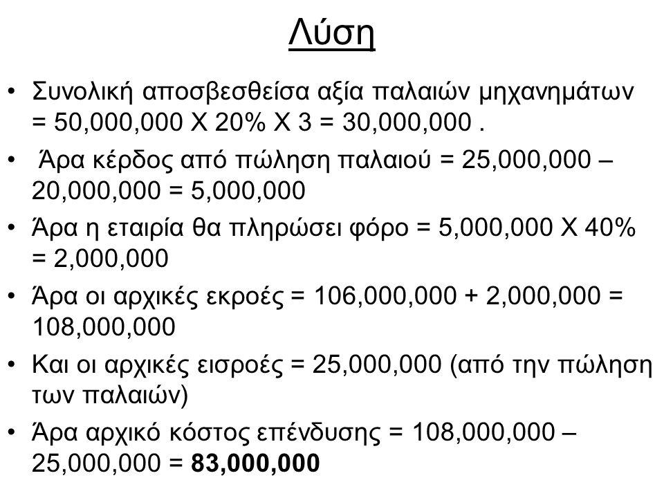 Λύση Συνολική αποσβεσθείσα αξία παλαιών μηχανημάτων = 50,000,000 Χ 20% Χ 3 = 30,000,000.