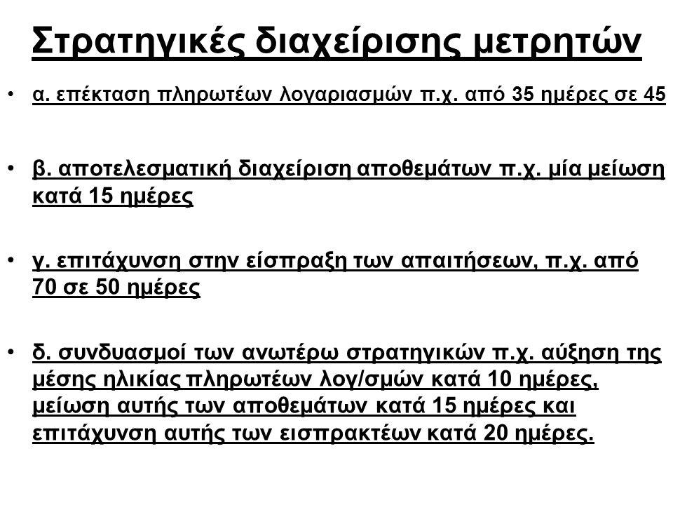 Στρατηγικές διαχείρισης μετρητών α. επέκταση πληρωτέων λογαριασμών π.χ.