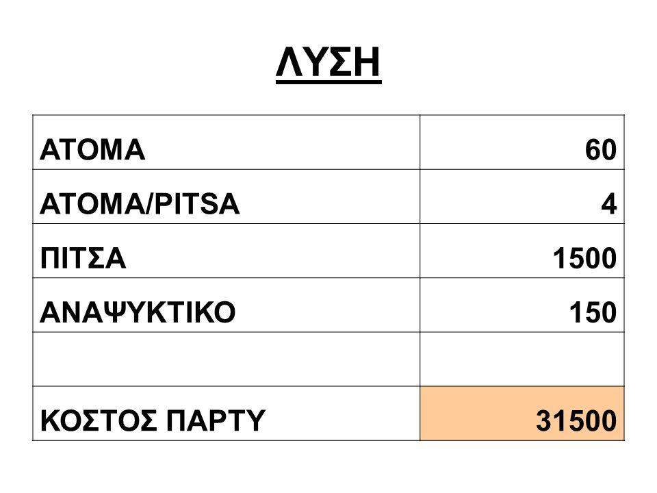 ΛΥΣΗ ATOMA60 ATOMA/PITSA4 ΠΙΤΣΑ1500 ΑΝΑΨΥΚΤΙΚΟ150 ΚΟΣΤΟΣ ΠΑΡΤΥ31500