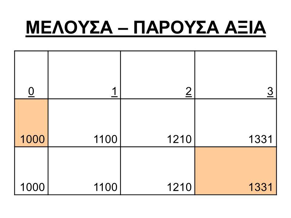 ΜΕΛΟΥΣΑ – ΠΑΡΟΥΣΑ ΑΞΙΑ 0123 1000110012101331 1000110012101331
