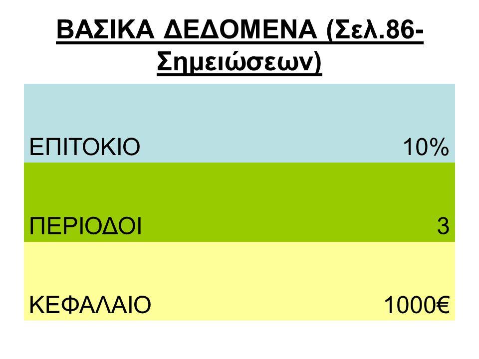 ΒΑΣΙΚΑ ΔΕΔΟΜΕΝΑ (Σελ.86- Σημειώσεων) ΕΠΙΤΟΚΙΟ10% ΠΕΡΙΟΔΟΙ3 ΚΕΦΑΛΑΙΟ1000€
