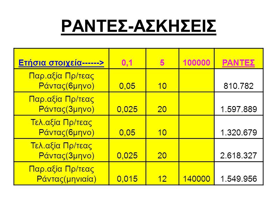 ΡΑΝΤΕΣ-ΑΣΚΗΣΕΙΣ Ετήσια στοιχεία------>0,15100000ΡΑΝΤΕΣ Παρ.αξία Πρ/τεας Ράντας(6μηνο)0,0510 810.782 Παρ.αξία Πρ/τεας Ράντας(3μηνο)0,02520 1.597.889 Τελ.αξία Πρ/τεας Ράντας(6μηνο)0,0510 1.320.679 Τελ.αξία Πρ/τεας Ράντας(3μηνο)0,02520 2.618.327 Παρ.αξία Πρ/τεας Ράντας(μηνιαία)0,015121400001.549.956