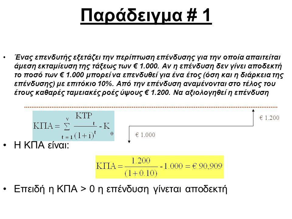 Παράδειγμα # 1 Ένας επενδυτής εξετάζει την περίπτωση επένδυσης για την οποία απαιτείται άμεση εκταμίευση της τάξεως των € 1.000.