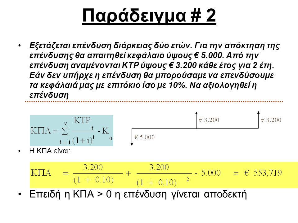 Παράδειγμα # 2 Εξετάζεται επένδυση διάρκειας δύο ετών.