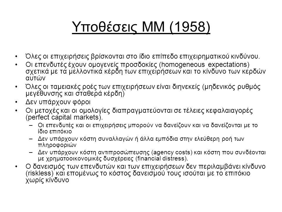 Υποθέσεις ΜΜ (1958) Όλες οι επιχειρήσεις βρίσκονται στο ίδιο επίπεδο επιχειρηματικού κινδύνου. Οι επενδυτές έχουν ομογενείς προσδοκίες (homogeneous ex