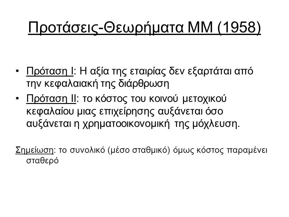Προτάσεις-Θεωρήματα ΜΜ (1958) Πρόταση Ι: Η αξία της εταιρίας δεν εξαρτάται από την κεφαλαιακή της διάρθρωση Πρόταση ΙΙ: το κόστος του κοινού μετοχικού