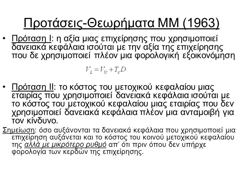 Προτάσεις-Θεωρήματα ΜΜ (1963) Πρόταση Ι: η αξία μιας επιχείρησης που χρησιμοποιεί δανειακά κεφάλαια ισούται με την αξία της επιχείρησης που δε χρησιμο