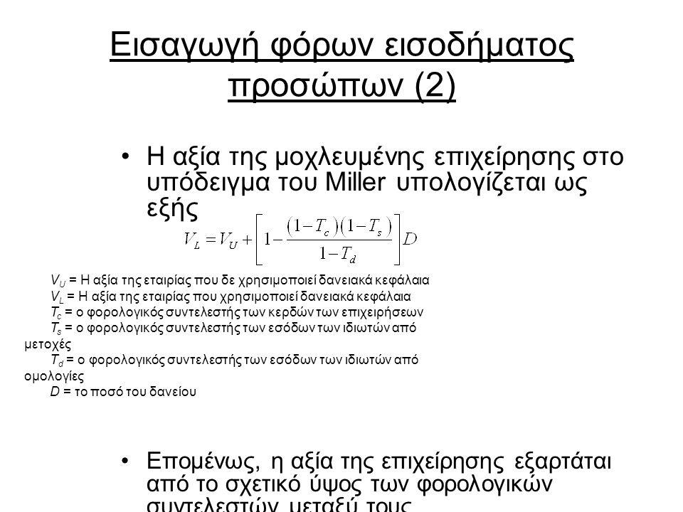 Εισαγωγή φόρων εισοδήματος προσώπων (2) Η αξία της μοχλευμένης επιχείρησης στο υπόδειγμα του Miller υπολογίζεται ως εξής Επομένως, η αξία της επιχείρη