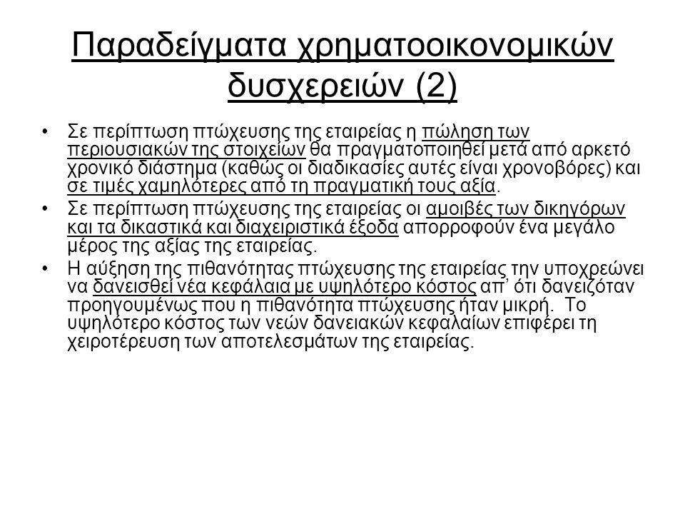 Παραδείγματα χρηματοοικονομικών δυσχερειών (2) Σε περίπτωση πτώχευσης της εταιρείας η πώληση των περιουσιακών της στοιχείων θα πραγματοποιηθεί μετά απ
