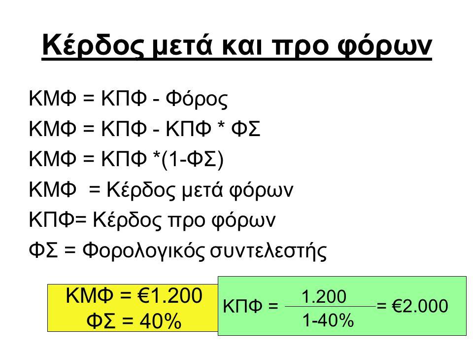 Κέρδος μετά και προ φόρων ΚΜΦ = ΚΠΦ - Φόρος ΚΜΦ = ΚΠΦ - ΚΠΦ * ΦΣ ΚΜΦ = ΚΠΦ *(1-ΦΣ) ΚΜΦ = Κέρδος μετά φόρων ΚΠΦ= Κέρδος προ φόρων ΦΣ = Φορολογικός συντελεστής ΚΜΦ = €1.200 ΦΣ = 40% ΚΠΦ = 1.200 1-40% = €2.000