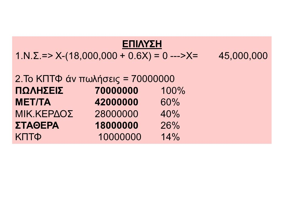 ΕΠΙΛΥΣΗ 1.Ν.Σ.=> Χ-(18,000,000 + 0.6Χ) = 0 --->Χ=45,000,000 2.Το ΚΠΤΦ άν πωλήσεις = 70000000 ΠΩΛΗΣΕΙΣ 70000000100% ΜΕΤ/ΤΑ 4200000060% ΜΙΚ.ΚΕΡΔΟΣ 2800000040% ΣΤΑΘΕΡΑ 1800000026% ΚΠΤΦ 1000000014%
