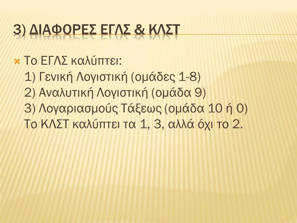  Το ΕΓΛΣ καλύπτει: 1) Γενική Λογιστική (ομάδες 1-8) 2) Αναλυτική Λογιστική (ομάδα 9) 3) Λογαριασμούς Τάξεως (ομάδα 10 ή 0) Το ΚΛΣΤ καλύπτει τα 1, 3, αλλά όχι το 2.