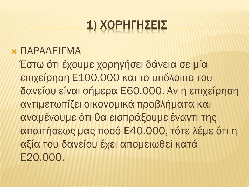  ΠΑΡΑΔΕΙΓΜΑ Έστω ότι έχουμε χορηγήσει δάνεια σε μία επιχείρηση Ε100.000 και το υπόλοιπο του δανείου είναι σήμερα Ε60.000.