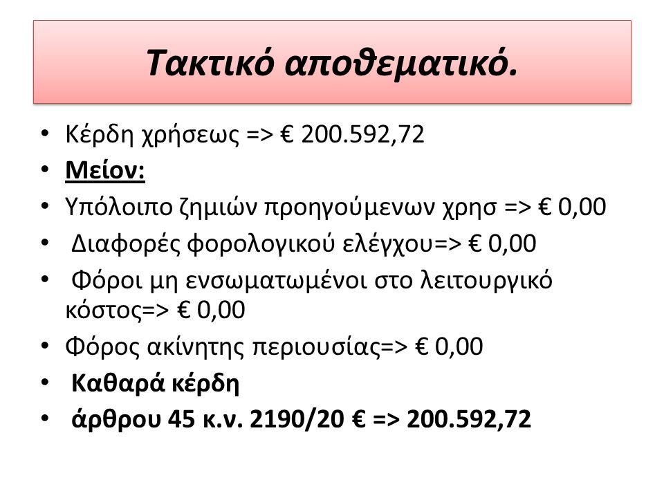 Κέρδη χρήσεως => € 200.592,72 Μείον: Υπόλοιπο ζημιών προηγούμενων χρησ => € 0,00 Διαφορές φορολογικού ελέγχου=> € 0,00 Φόροι μη ενσωματωμένοι στο λειτουργικό κόστος=> € 0,00 Φόρος ακίνητης περιουσίας=> € 0,00 Καθαρά κέρδη άρθρου 45 κ.ν.