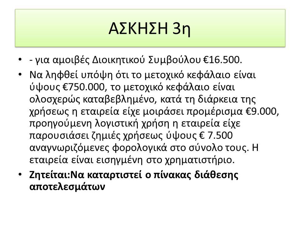 - για αμοιβές Διοικητικού Συμβούλου €16.500.