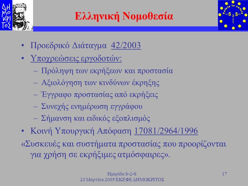 Ημερίδα S-2-S 23 Μαρτίου 2005 ΕΚΕΦΕ ΔΗΜΟΚΡΙΤΟΣ 17 Ελληνική Νομοθεσία Προεδρικό Διάταγμα 42/2003 Υποχρεώσεις εργοδοτών: –Πρόληψη των εκρήξεων και προστ