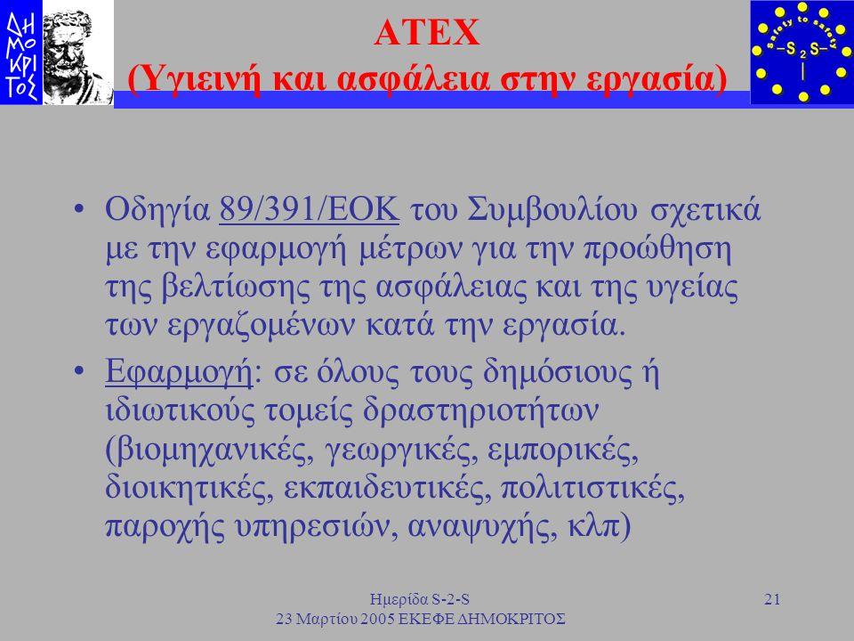 Ημερίδα S-2-S 23 Μαρτίου 2005 ΕΚΕΦΕ ΔΗΜΟΚΡΙΤΟΣ 21 ΑΤΕΧ (Υγιεινή και ασφάλεια στην εργασία) Οδηγία 89/391/ΕΟΚ του Συμβουλίου σχετικά με την εφαρμογή μέ