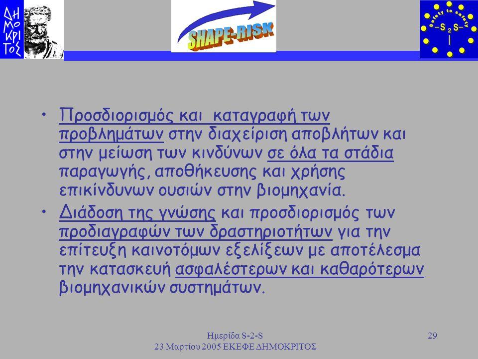 Ημερίδα S-2-S 23 Μαρτίου 2005 ΕΚΕΦΕ ΔΗΜΟΚΡΙΤΟΣ 29 Προσδιορισμός και καταγραφή των προβλημάτων στην διαχείριση αποβλήτων και στην μείωση των κινδύνων σ