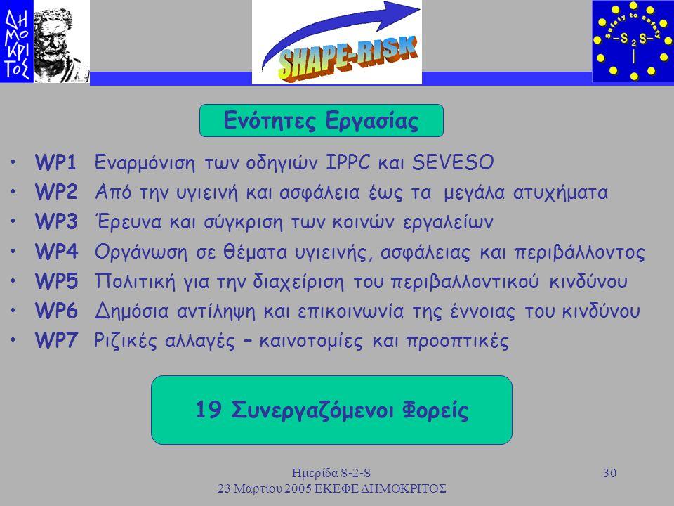 Ημερίδα S-2-S 23 Μαρτίου 2005 ΕΚΕΦΕ ΔΗΜΟΚΡΙΤΟΣ 30 WP1 WP2 WP3 WP4 WP5 WP6 WP7 Εναρμόνιση των οδηγιών IPPC και SEVESO Από την υγιεινή και ασφάλεια έως