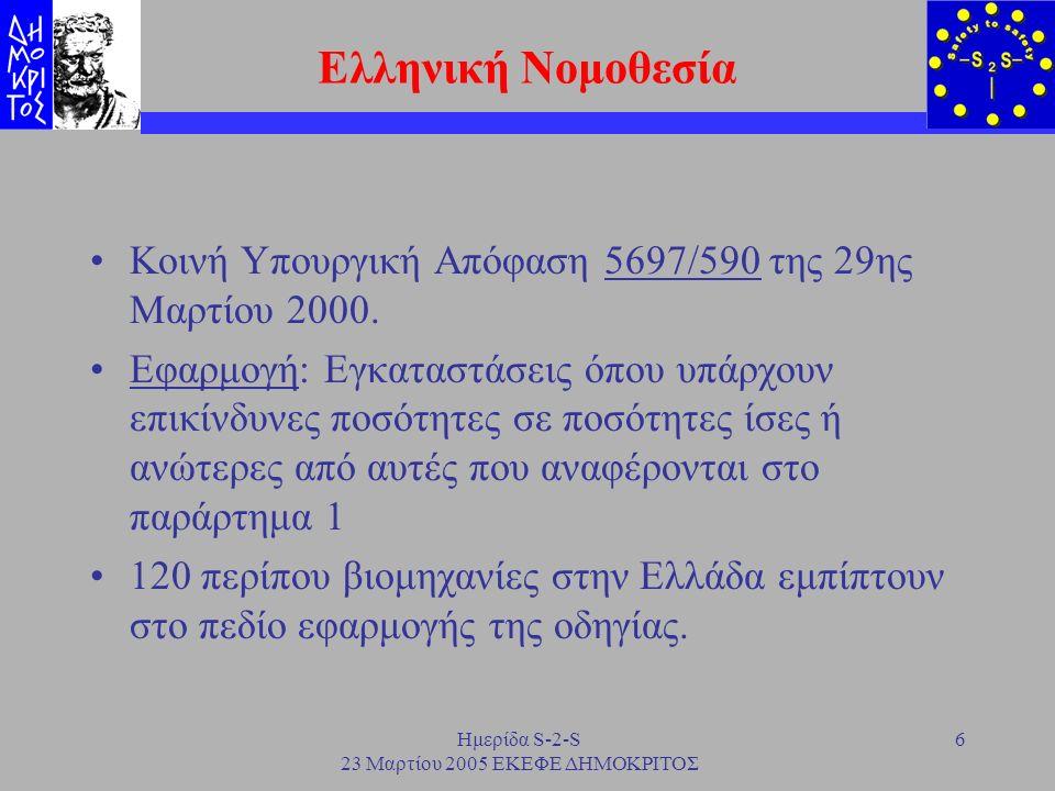 Ημερίδα S-2-S 23 Μαρτίου 2005 ΕΚΕΦΕ ΔΗΜΟΚΡΙΤΟΣ 17 Ελληνική Νομοθεσία Προεδρικό Διάταγμα 42/2003 Υποχρεώσεις εργοδοτών: –Πρόληψη των εκρήξεων και προστασία –Αξιολόγηση των κινδύνων έκρηξης –Έγγραφο προστασίας από εκρήξεις –Συνεχής ενημέρωση εγγράφου –Σήμανση και ειδικός εξοπλισμός Κοινή Υπουργική Απόφαση 17081/2964/1996 «Συσκευές και συστήματα προστασίας που προορίζονται για χρήση σε εκρήξιμες ατμόσφαιρες».