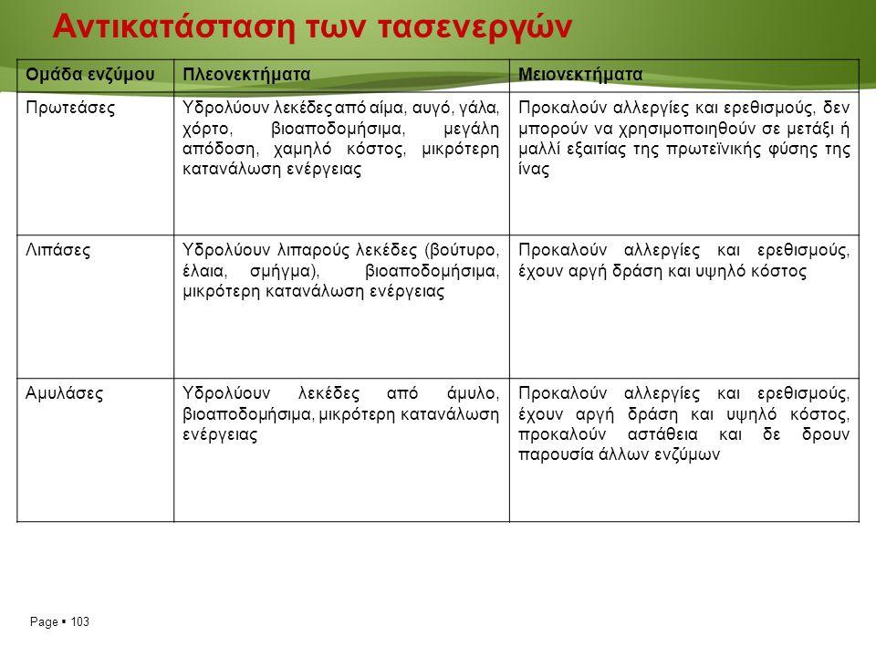 Page  103 Αντικατάσταση των τασενεργών Ομάδα ενζύμουΠλεονεκτήματαΜειονεκτήματα ΠρωτεάσεςΥδρολύουν λεκέδες από αίμα, αυγό, γάλα, χόρτο, βιοαποδομήσιμα, μεγάλη απόδοση, χαμηλό κόστος, μικρότερη κατανάλωση ενέργειας Προκαλούν αλλεργίες και ερεθισμούς, δεν μπορούν να χρησιμοποιηθούν σε μετάξι ή μαλλί εξαιτίας της πρωτεϊνικής φύσης της ίνας ΛιπάσεςΥδρολύουν λιπαρούς λεκέδες (βούτυρο, έλαια, σμήγμα), βιοαποδομήσιμα, μικρότερη κατανάλωση ενέργειας Προκαλούν αλλεργίες και ερεθισμούς, έχουν αργή δράση και υψηλό κόστος ΑμυλάσεςΥδρολύουν λεκέδες από άμυλο, βιοαποδομήσιμα, μικρότερη κατανάλωση ενέργειας Προκαλούν αλλεργίες και ερεθισμούς, έχουν αργή δράση και υψηλό κόστος, προκαλούν αστάθεια και δε δρουν παρουσία άλλων ενζύμων