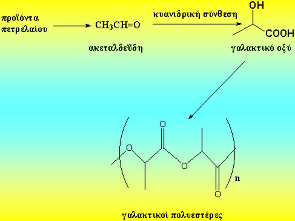 Page  131 Σύνθεση γαλακτικού οξέος και πολυεστέρων του (PLA) Το γαλακτικό οξύ και οι πολυστέρες του παρασκευάζονται με πρώτη ύλη προϊόντα του πετρελαίου (μη ανανεώσιμη πρώτη ύλη)