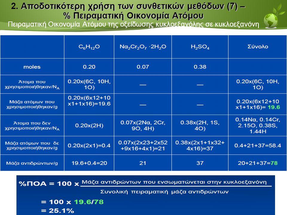 Page  36 Αποδοτικότερη χρήση των συνθετικών μεθόδων (7) – % Πειραματική Οικονομία Ατόμου 2.