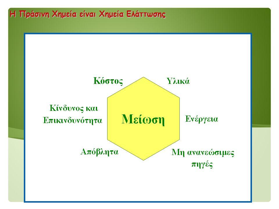 Η Πράσινη Χημεία είναι Χημεία Ελάττωσης