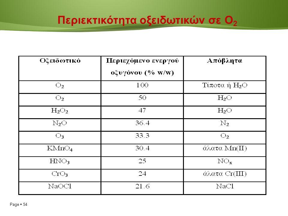 Page  54 Περιεκτικότητα οξειδωτικών σε Ο 2