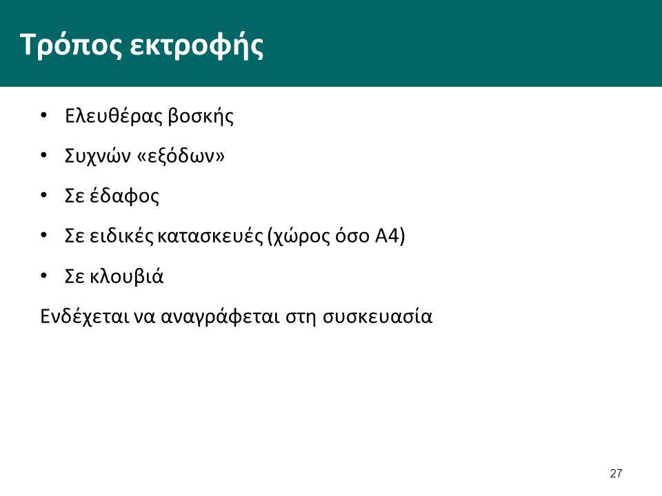 27 Tρόπος εκτροφής Ελευθέρας βοσκής Συχνών «εξόδων» Σε έδαφος Σε ειδικές κατασκευές (χώρος όσο Α4) Σε κλουβιά Ενδέχεται να αναγράφεται στη συσκευασία