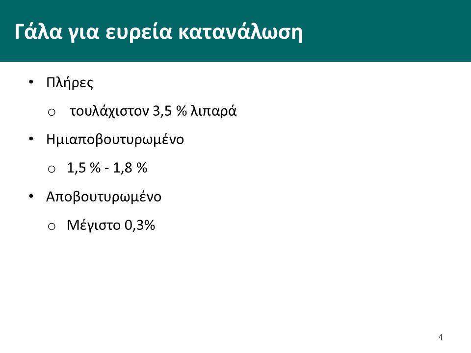 4 Γάλα για ευρεία κατανάλωση Πλήρες o τουλάχιστον 3,5 % λιπαρά Ημιαποβουτυρωμένο o 1,5 % - 1,8 % Αποβουτυρωμένο o Μέγιστο 0,3%