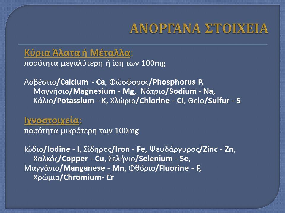 Κύρια Άλατα ή Μέταλλα Κύρια Άλατα ή Μέταλλα: ποσότητα μεγαλύτερη ή ίση των 100mg Ασβέστιο/Calcium - Ca, Φώσφορος/Phosphorus P, Μαγνήσιο/Magnesium - Mg, Νάτριο/Sodium - Na, Κάλιο/Potassium - K, Χλώριο/Chlorine - CI, Θείο/Sulfur - S Ιχνοστοιχεία: ποσότητα μικρότερη των 100mg Ιώδιο/Iodine - I, Σίδηρος/Iron - Fe, Ψευδάργυρος/Zinc - Zn, Χαλκός/Copper - Cu, Σελήνιο/Selenium - Se, Μαγγάνιο/Manganese - Mn, Φθόριο/Fluorine - F, Χρώμιο/Chromium- Cr