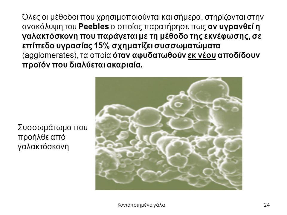 24 Όλες οι μέθοδοι που χρησιμοποιούνται και σήμερα, στηρίζονται στην ανακάλυψη του Peebles ο οποίος παρατήρησε πως αν υγρανθεί η γαλακτόσκονη που παράγεται με τη μέθοδο της εκνέφωσης, σε επίπεδο υγρασίας 15% σχηματίζει συσσωματώματα (agglomerates), τα οποία όταν αφυδατωθούν εκ νέου αποδίδουν προϊόν που διαλύεται ακαριαία.