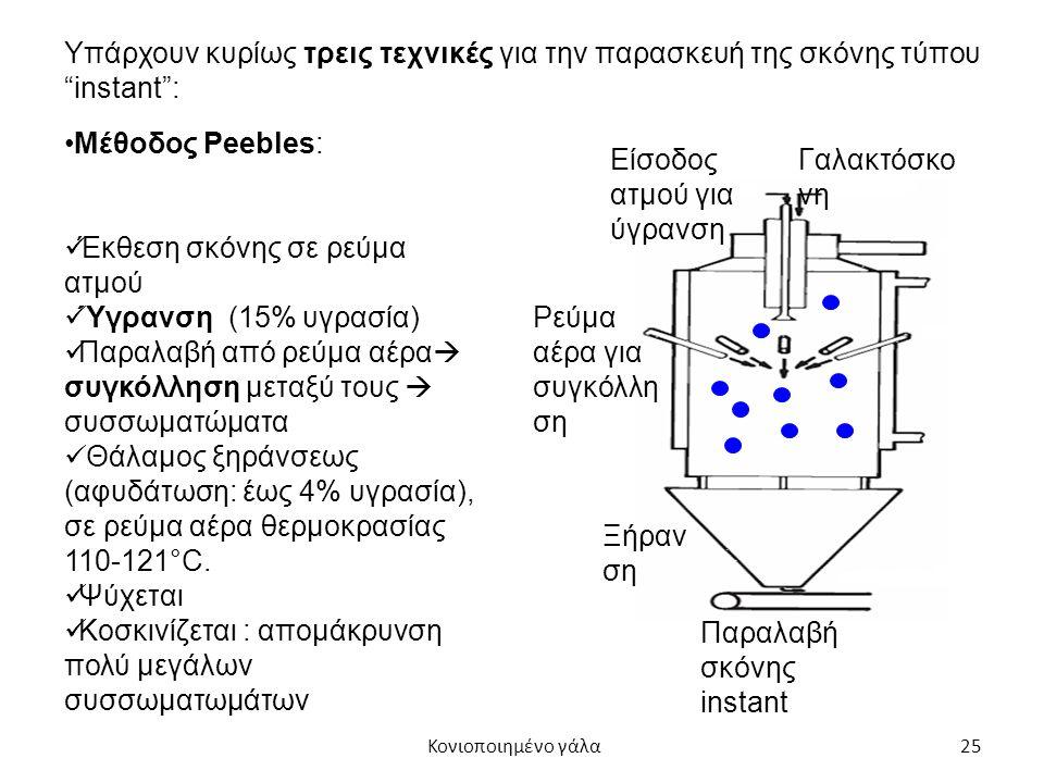 25 Υπάρχουν κυρίως τρεις τεχνικές για την παρασκευή της σκόνης τύπου instant : Μέθοδος Peebles: Έκθεση σκόνης σε ρεύμα ατμού Ύγρανση (15% υγρασία) Παραλαβή από ρεύμα αέρα  συγκόλληση μεταξύ τους  συσσωματώματα Θάλαμος ξηράνσεως (αφυδάτωση: έως 4% υγρασία), σε ρεύμα αέρα θερμοκρασίας 110-121°C.