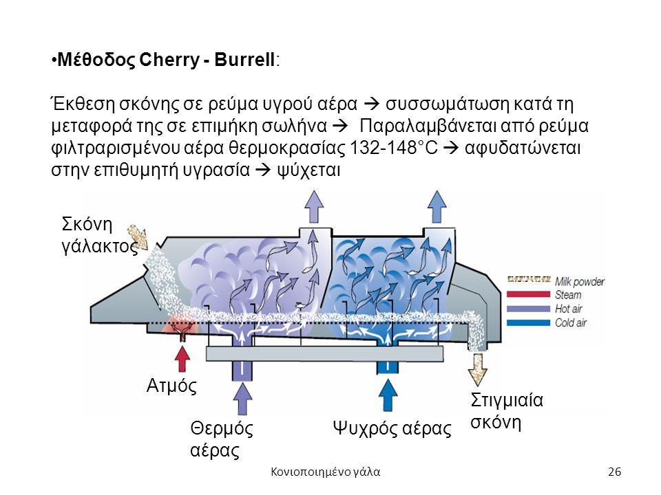 26 Μέθοδος Cherry - Burrell: Έκθεση σκόνης σε ρεύμα υγρού αέρα  συσσωμάτωση κατά τη μεταφορά της σε επιμήκη σωλήνα  Παραλαμβάνεται από ρεύμα φιλτραρισμένου αέρα θερμοκρασίας 132-148°C  αφυδατώνεται στην επιθυμητή υγρασία  ψύχεται Ατμός Θερμός αέρας Σκόνη γάλακτος Ψυχρός αέρας Στιγμιαία σκόνη Κονιοποιημένο γάλα