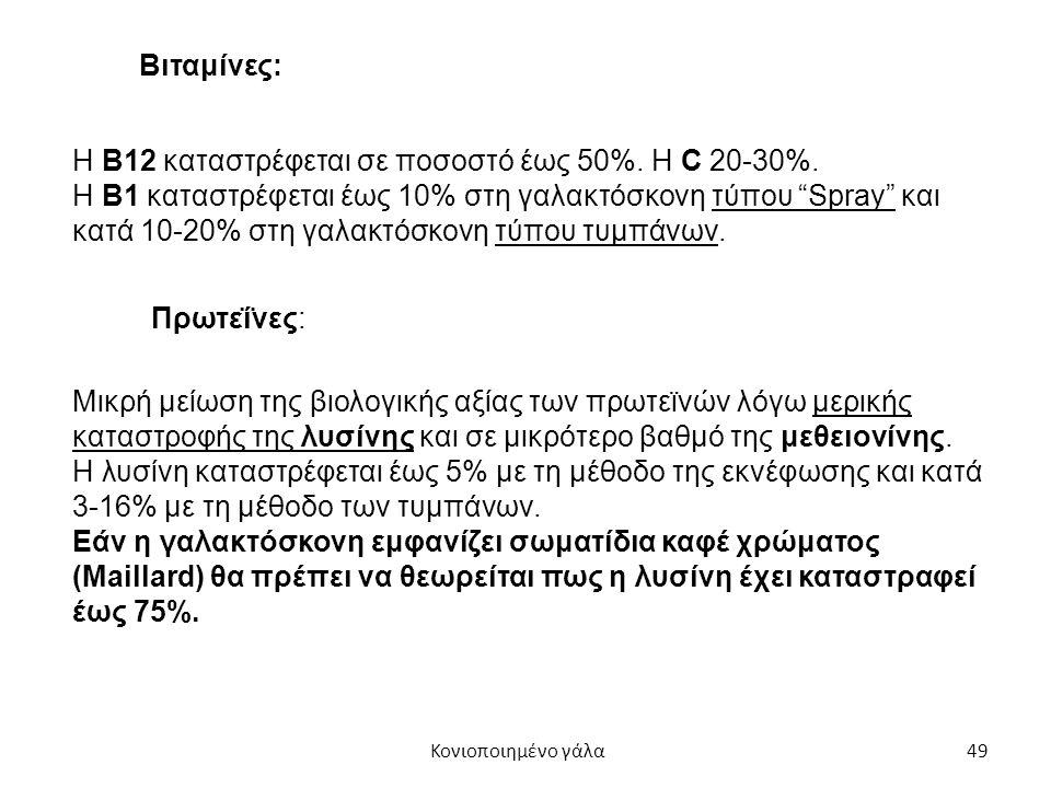 49 Βιταμίνες: Η Β12 καταστρέφεται σε ποσοστό έως 50%.