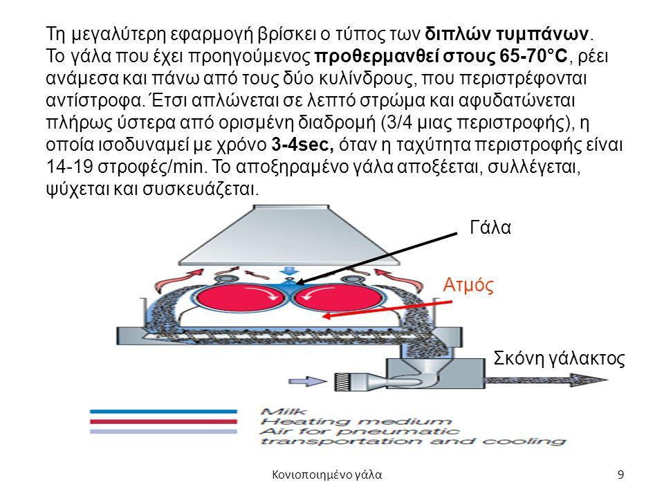 10 Η γαλακτόσκονη που παράγεται με τη μέθοδο αυτή παρουσιάζει ορισμένα σοβαρά μειονεκτήματα, όπως: Μειωμένη διαλυτότητα (ανώτερη διαλυτότητα έως 85%).