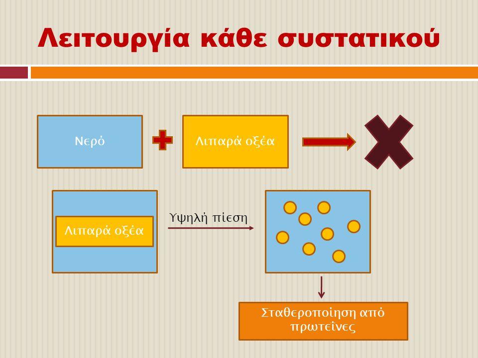 Λειτουργία κάθε συστατικού ΝερόΛιπαρά οξέα Υψηλή πίεση Σταθεροποίηση από πρωτεΐνες
