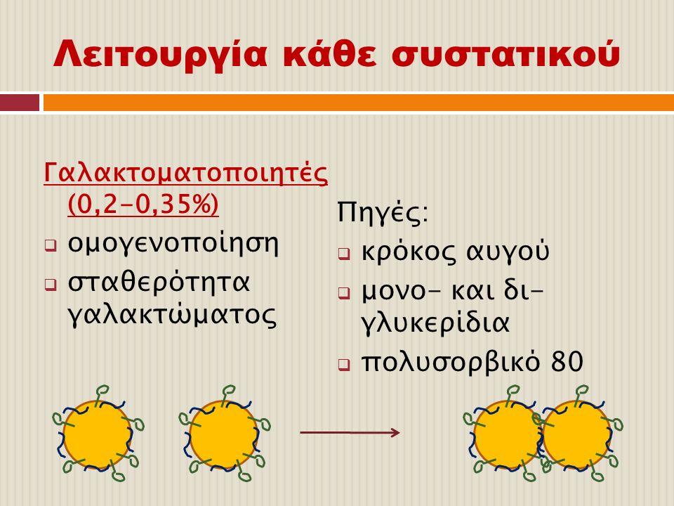 Λειτουργία κάθε συστατικού Γαλακτοματοποιητές (0,2-0,35%)  ομογενοποίηση  σταθερότητα γαλακτώματος Πηγές:  κρόκος αυγού  μονο- και δι- γλυκερίδια