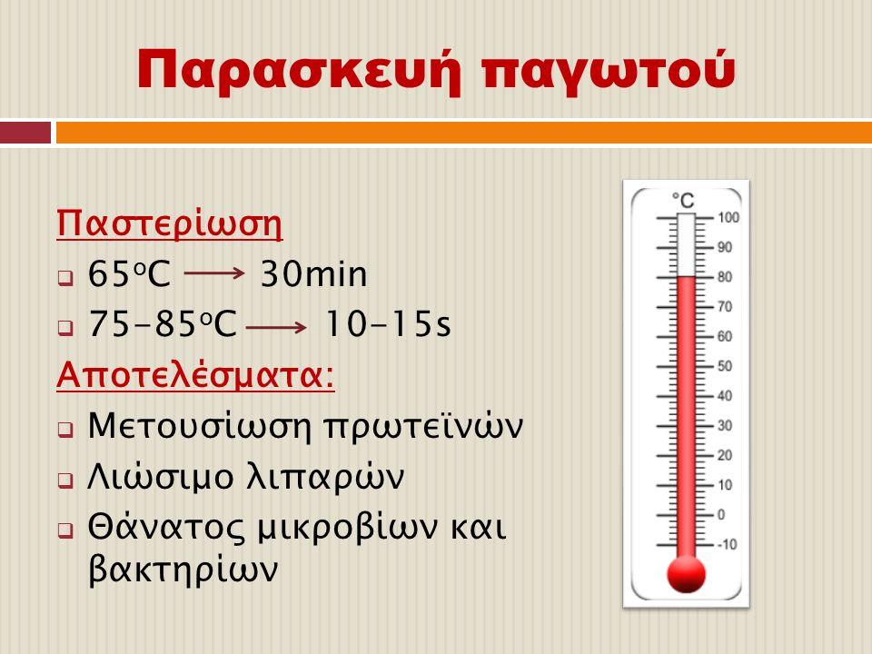 Παρασκευή παγωτού Παστερίωση  65 ο C 30min  75-85 ο C 10-15s Αποτελέσματα:  Μετουσίωση πρωτεϊνών  Λιώσιμο λιπαρών  Θάνατος μικροβίων και βακτηρίω