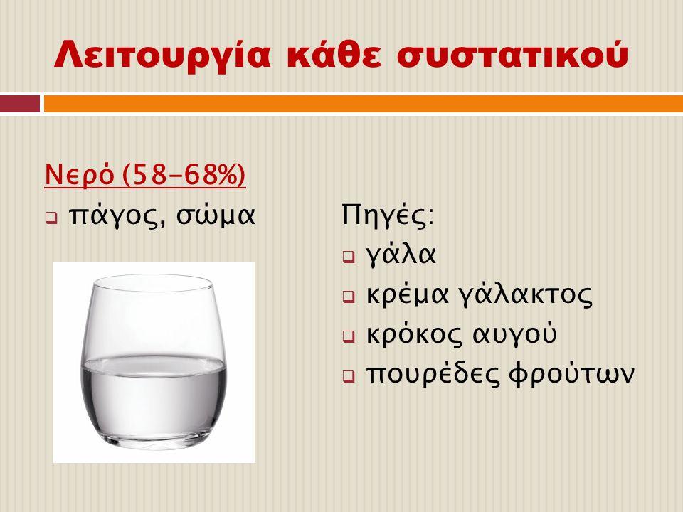 Λειτουργία κάθε συστατικού Νερό (58-68%)  πάγος, σώμαΠηγές:  γάλα  κρέμα γάλακτος  κρόκος αυγού  πουρέδες φρούτων