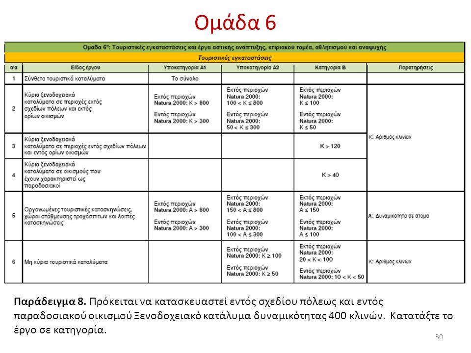 30 Ομάδα 6 Παράδειγμα 8. Πρόκειται να κατασκευαστεί εντός σχεδίου πόλεως και εντός παραδοσιακού οικισμού Ξενοδοχειακό κατάλυμα δυναμικότητας 400 κλινώ