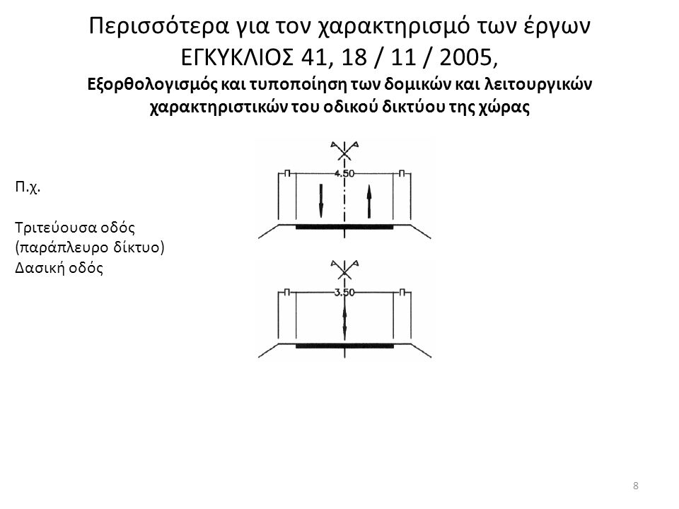 1 η Εργασία Σκεφτείτε 12 έργα το καθένα από τα οποία εμπίπτει σε μία από τις 12 ομάδες της ΥΑ 1958/12 (ΦΕΚ 21/Β/2012).